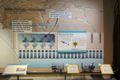Exhibit Level - Hoover Dam